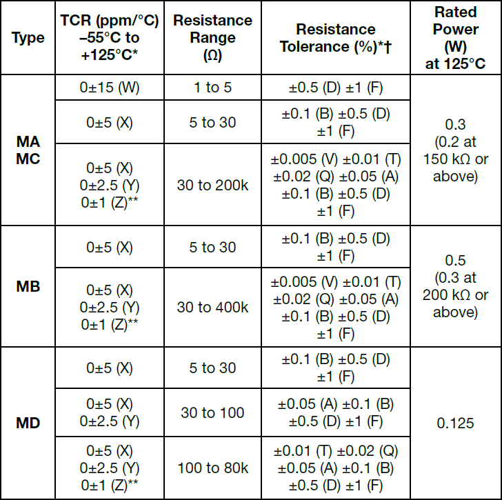 Alpha MB Specifications
