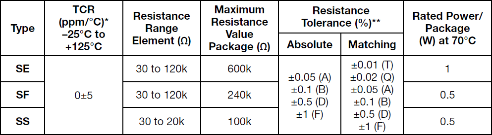 Alpha SS Specifications