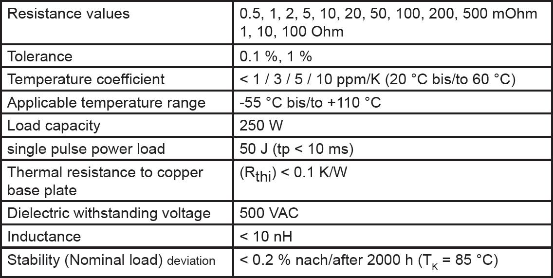 Isabellenhütte RUG-Z Specifications