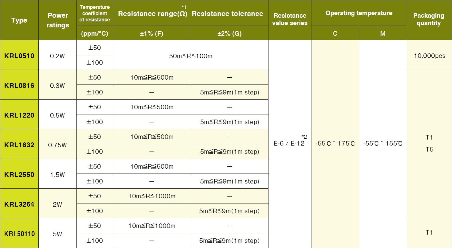 Susumu KRL0510 Specifications