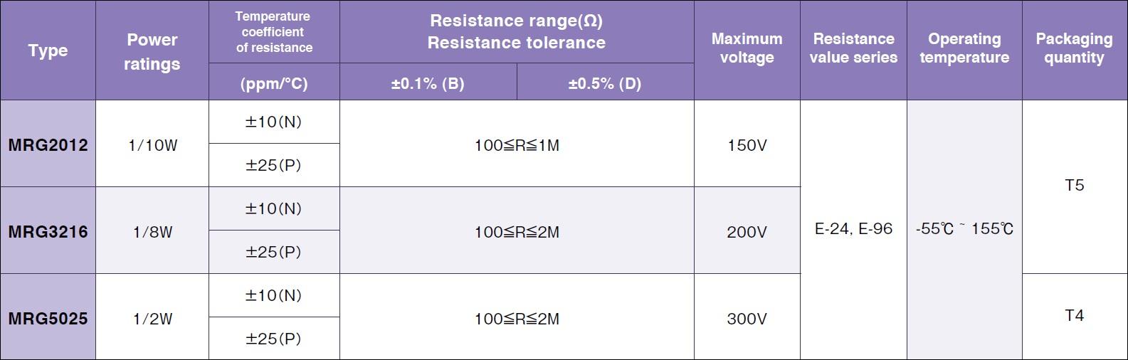 Susumu MRG3216 Specifications