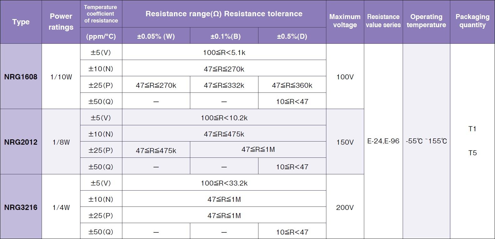 Susumu NRG2012 Specifications