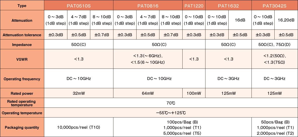 Susumu PAT3042S Specifications