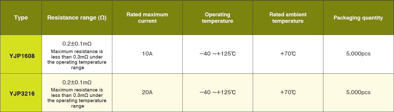 Susumu YJP1608 Specifications