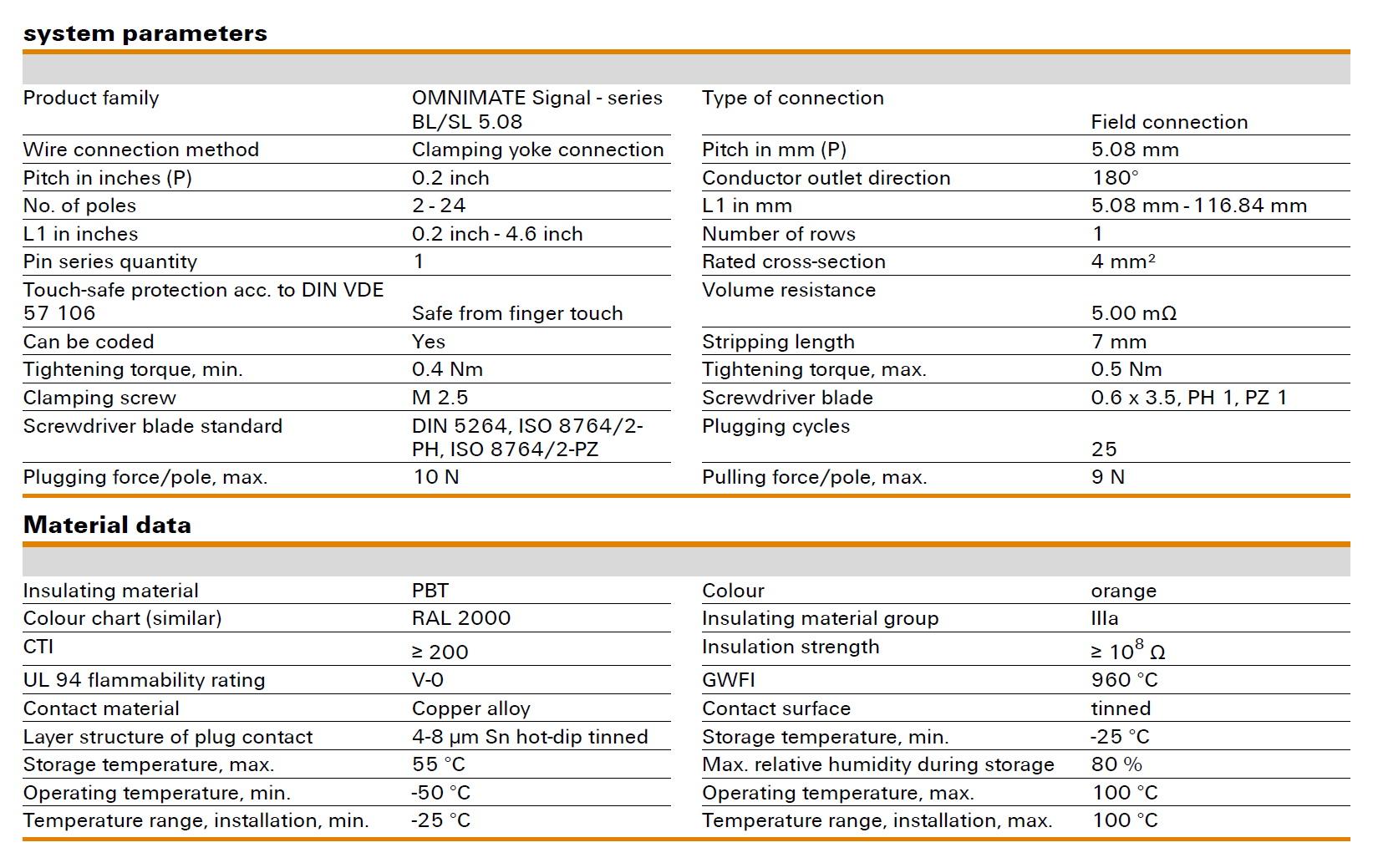 Weidmüller BLZP 5.08/180 Specifications