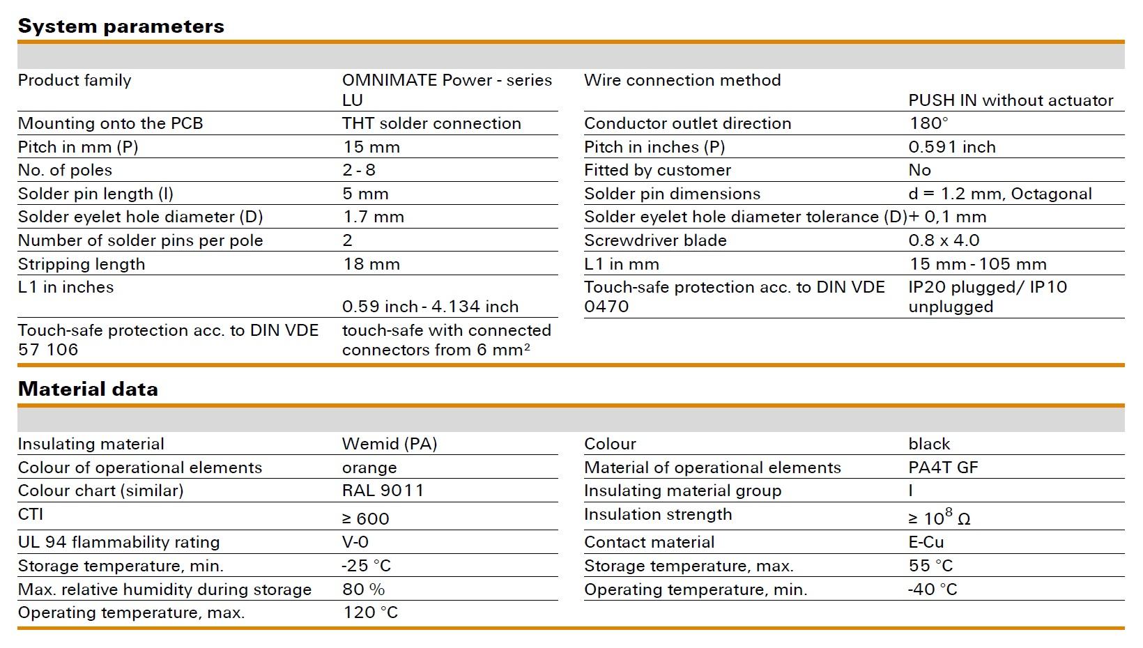 Weidmüller LUFS 15.00/180V Specifications